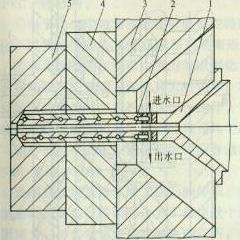图2 冷流道注射模用的延伸喷嘴