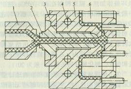 图3 部分冷流道注射模示例图