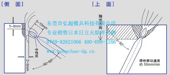日本日立火焰淬火模具钢HMD5火焰淬火操作要领图