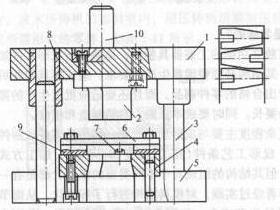 冷冲压模具结构